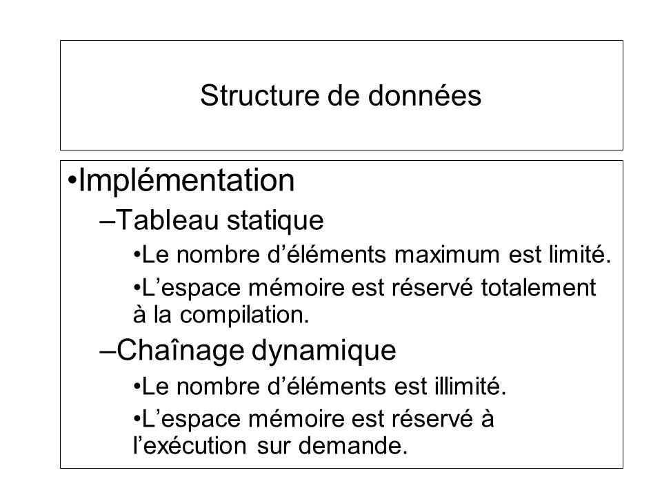 Structure de données Implémentation –Tableau statique Le nombre déléments maximum est limité. Lespace mémoire est réservé totalement à la compilation.