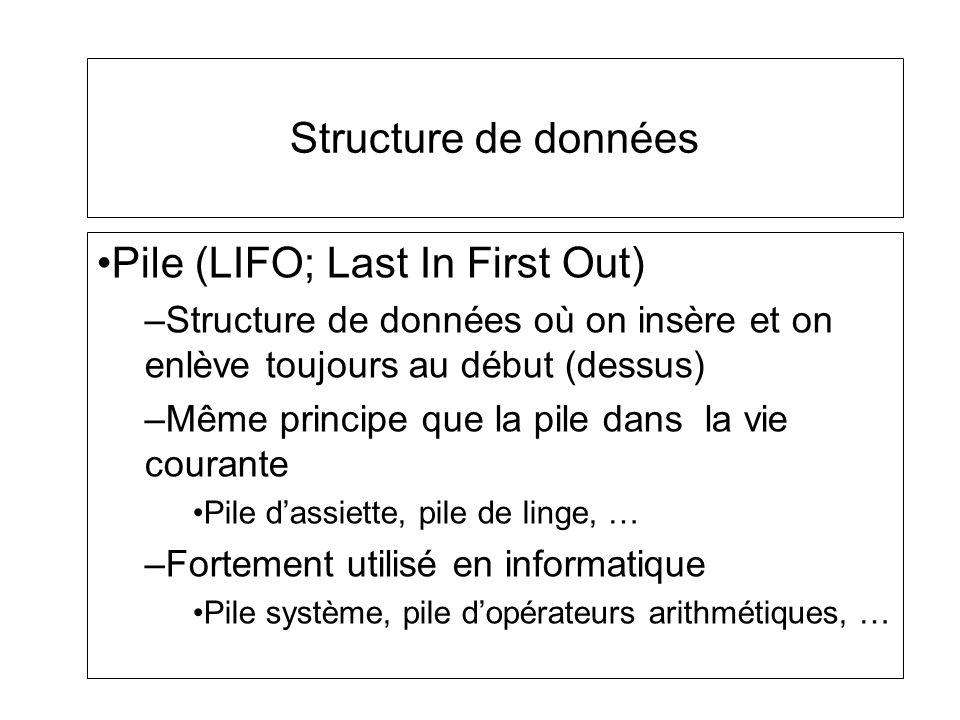 Structure de données Pile (LIFO; Last In First Out) –Structure de données où on insère et on enlève toujours au début (dessus) –Même principe que la p