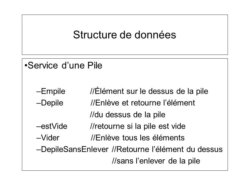 Structure de données Service dune Pile –Empile //Élément sur le dessus de la pile –Depile //Enlève et retourne lélément //du dessus de la pile –estVid