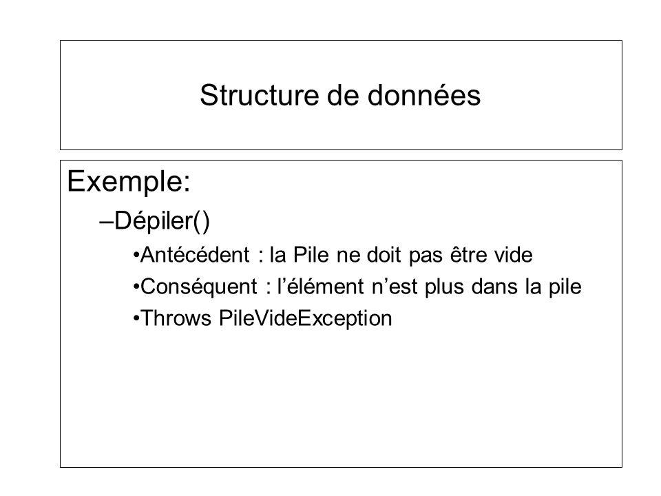 Structure de données Exemple: –Dépiler() Antécédent : la Pile ne doit pas être vide Conséquent : lélément nest plus dans la pile Throws PileVideExcept