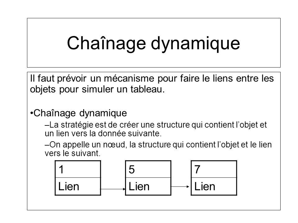 Chaînage dynamique Il faut prévoir un mécanisme pour faire le liens entre les objets pour simuler un tableau. Chaînage dynamique –La stratégie est de