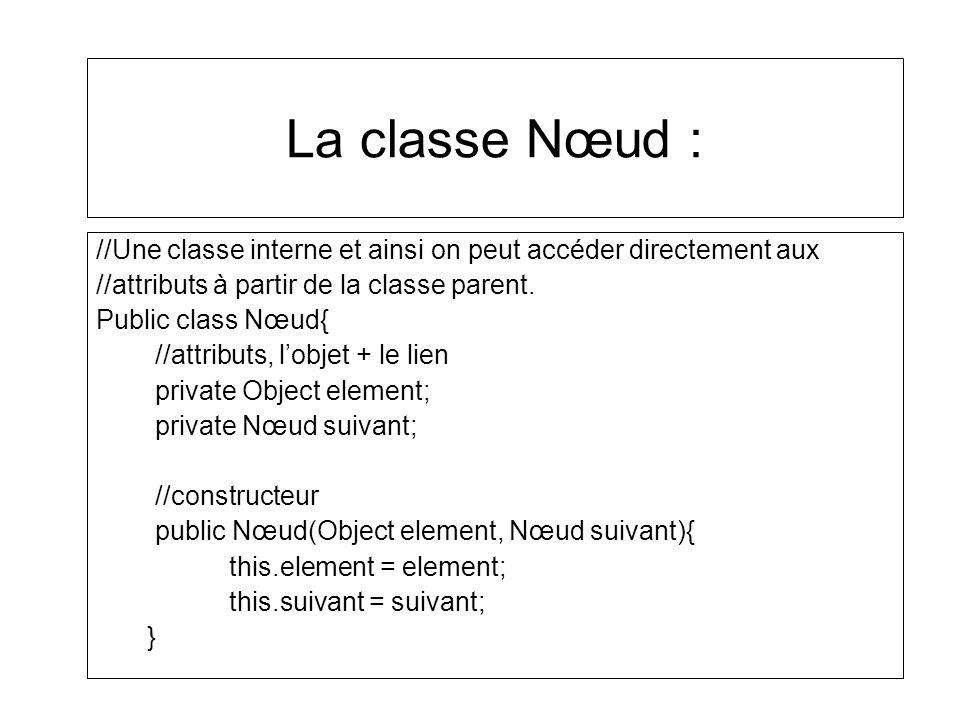 La classe Nœud : //Une classe interne et ainsi on peut accéder directement aux //attributs à partir de la classe parent. Public class Nœud{ //attribut