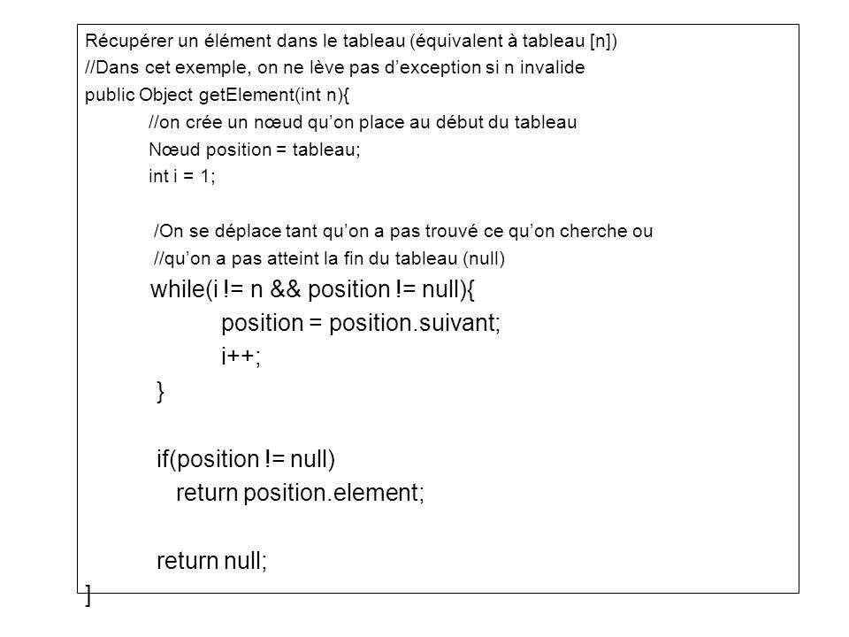 Récupérer un élément dans le tableau (équivalent à tableau [n]) //Dans cet exemple, on ne lève pas dexception si n invalide public Object getElement(i