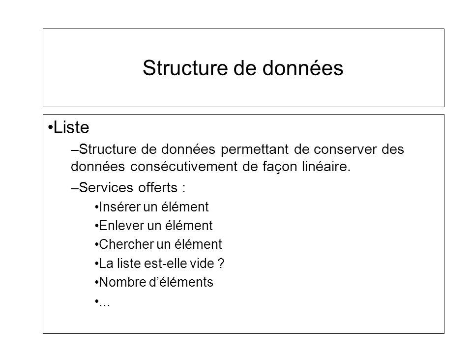 Structure de données Liste –Structure de données permettant de conserver des données consécutivement de façon linéaire. –Services offerts : Insérer un