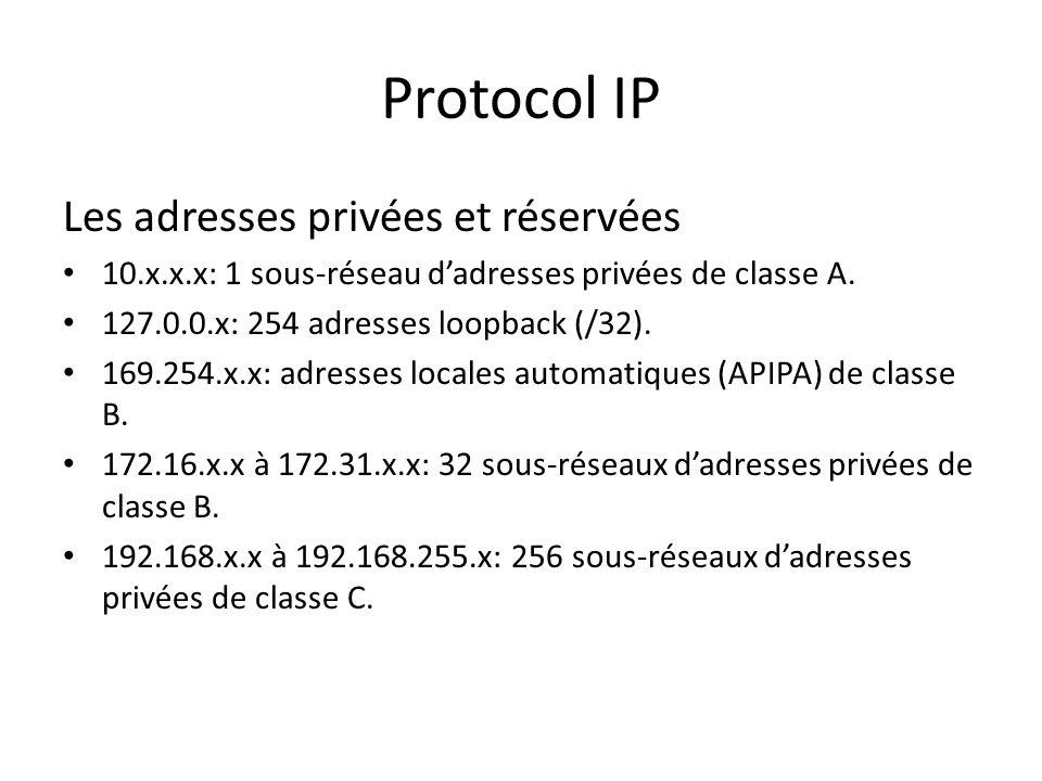 Protocol IP Les adresses privées et réservées 10.x.x.x: 1 sous-réseau dadresses privées de classe A. 127.0.0.x: 254 adresses loopback (/32). 169.254.x