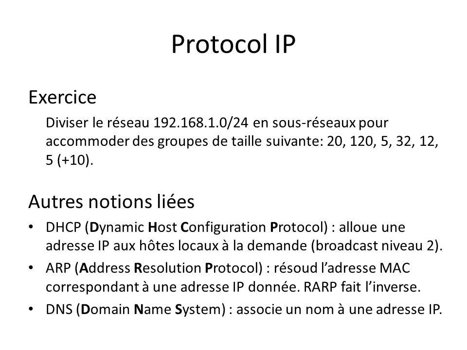 Protocol IP Exercice Diviser le réseau 192.168.1.0/24 en sous-réseaux pour accommoder des groupes de taille suivante: 20, 120, 5, 32, 12, 5 (+10). Aut