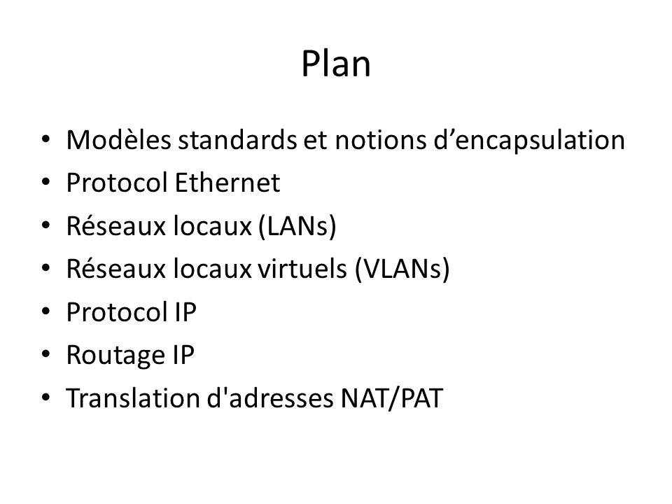 Plan Modèles standards et notions dencapsulation Protocol Ethernet Réseaux locaux (LANs) Réseaux locaux virtuels (VLANs) Protocol IP Routage IP Transl