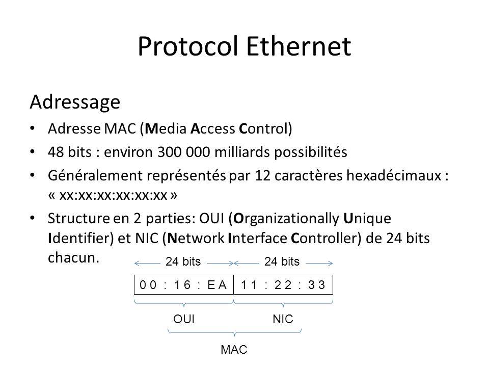 Protocol Ethernet Adressage Adresse MAC (Media Access Control) 48 bits : environ 300 000 milliards possibilités Généralement représentés par 12 caract