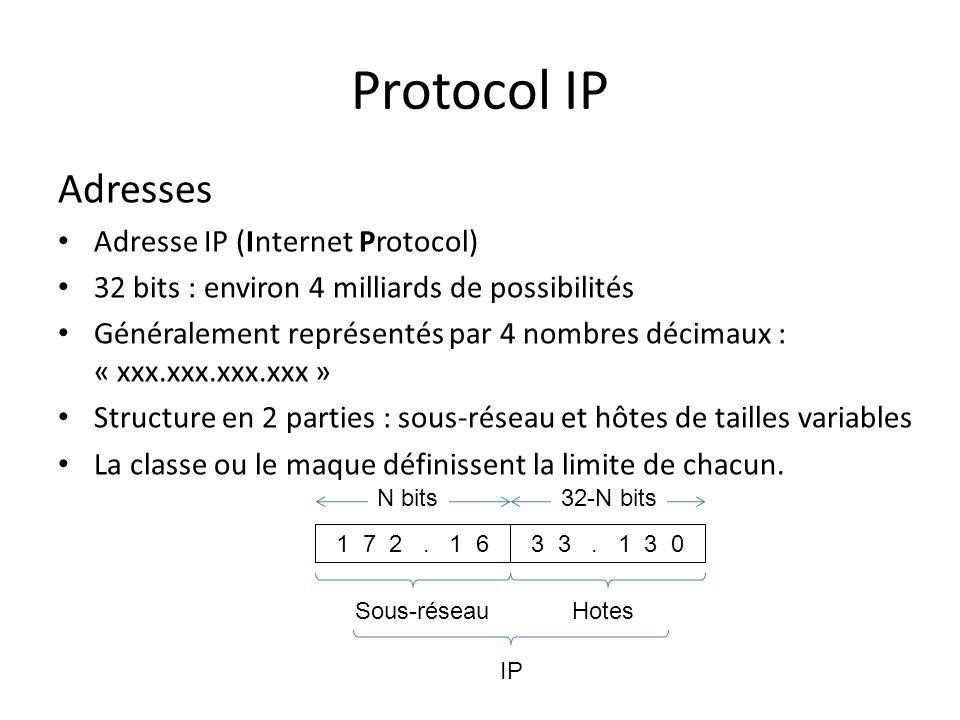 Protocol IP Adresses Adresse IP (Internet Protocol) 32 bits : environ 4 milliards de possibilités Généralement représentés par 4 nombres décimaux : «