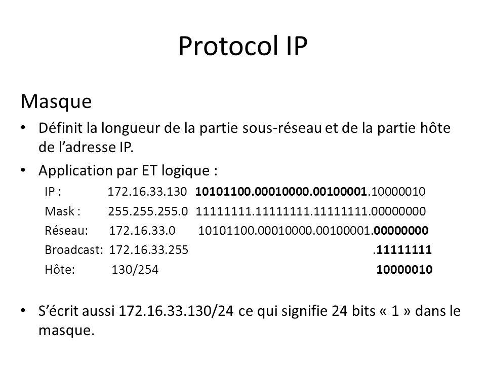 Protocol IP Masque Définit la longueur de la partie sous-réseau et de la partie hôte de ladresse IP. Application par ET logique : IP : 172.16.33.130 1