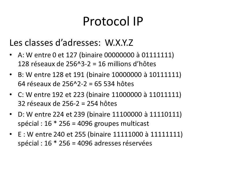 Protocol IP Les classes dadresses: W.X.Y.Z A: W entre 0 et 127 (binaire 00000000 à 01111111) 128 réseaux de 256^3-2 = 16 millions dhôtes B: W entre 12