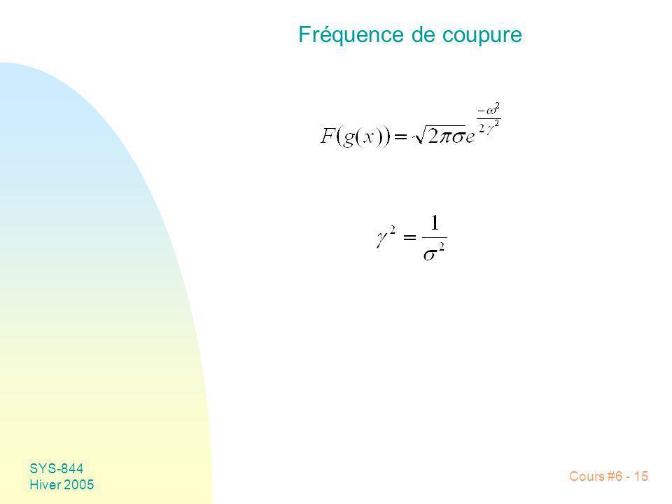 SYS-844 Hiver 2005 Cours #6 - 15 Fréquence de coupure
