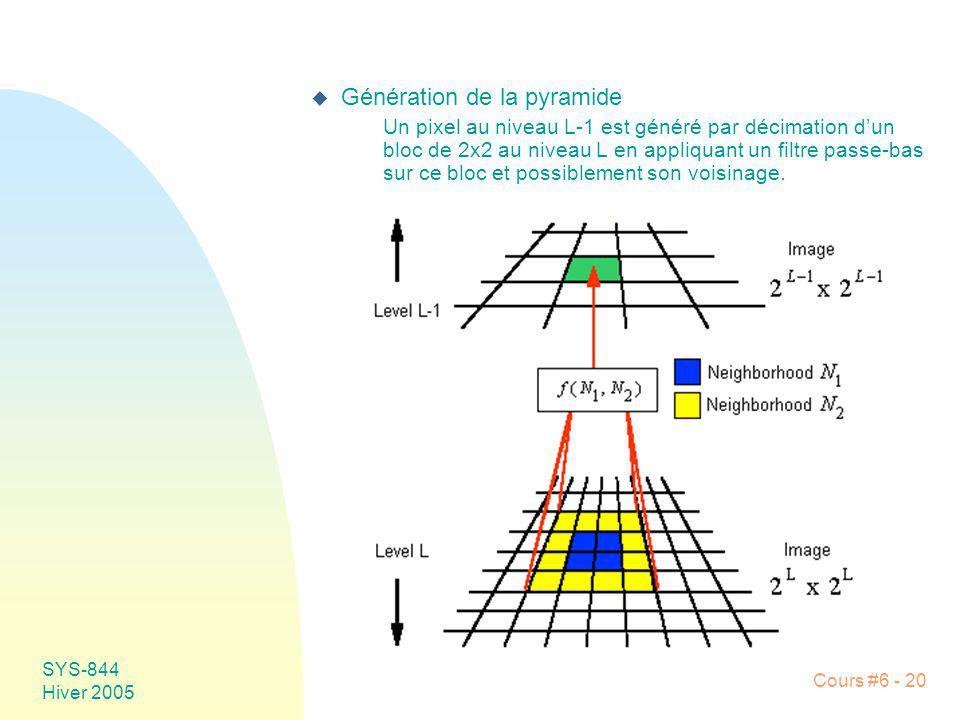 SYS-844 Hiver 2005 Cours #6 - 20 u Génération de la pyramide Un pixel au niveau L-1 est généré par décimation dun bloc de 2x2 au niveau L en appliquan