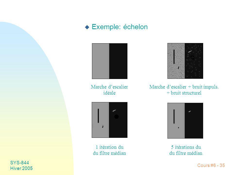 SYS-844 Hiver 2005 Cours #6 - 35 u Exemple: échelon Marche descalier idéale Marche descalier + bruit impuls. + bruit structurel 1 itération du du filt