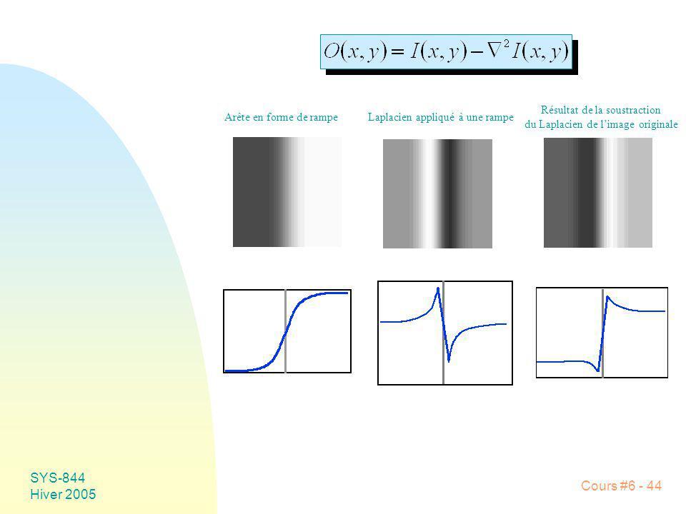 SYS-844 Hiver 2005 Cours #6 - 44 Arête en forme de rampeLaplacien appliqué à une rampe Résultat de la soustraction du Laplacien de limage originale