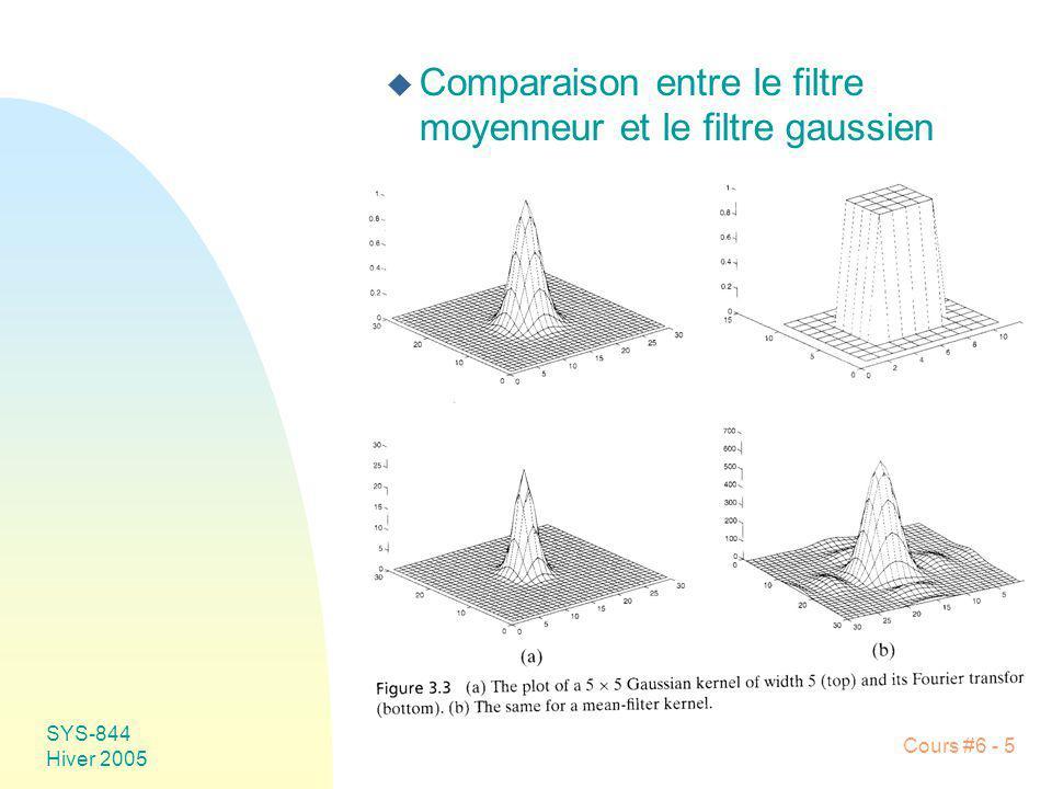 SYS-844 Hiver 2005 Cours #6 - 56 Pondération combinée selon la distance et la ressemblance Avecd = distance (1 ou 2) K, S =ctes (1 par défaut) 2 =variance du voisinage =|I(i) - I(k)|