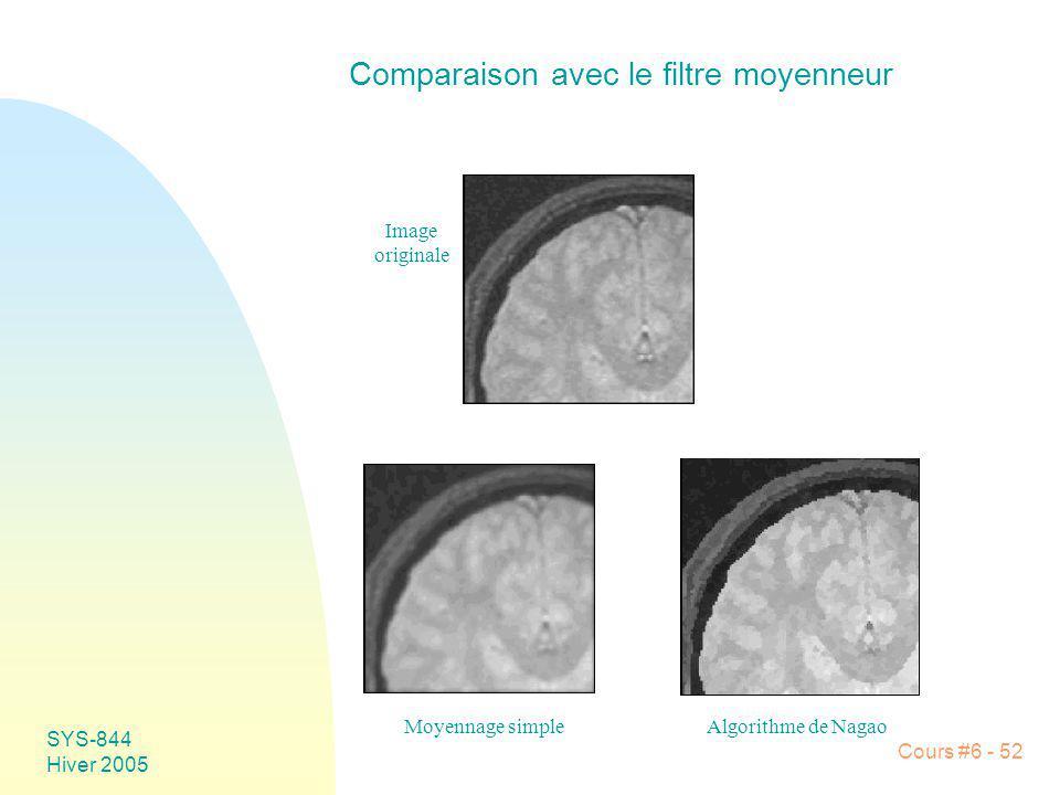 SYS-844 Hiver 2005 Cours #6 - 52 Comparaison avec le filtre moyenneur Image originale Moyennage simpleAlgorithme de Nagao