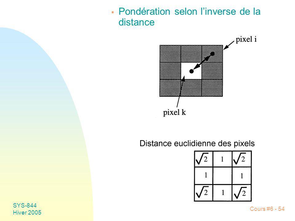 SYS-844 Hiver 2005 Cours #6 - 54 Pondération selon linverse de la distance