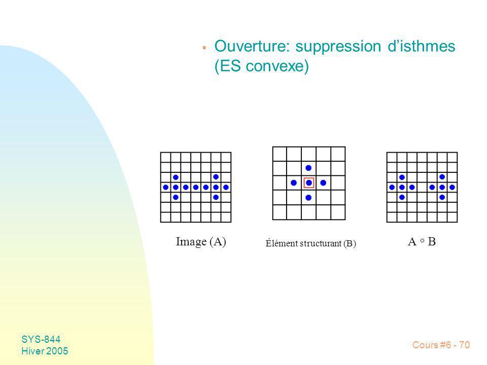 SYS-844 Hiver 2005 Cours #6 - 70 Ouverture: suppression disthmes (ES convexe) Image (A) Élément structurant (B) A B