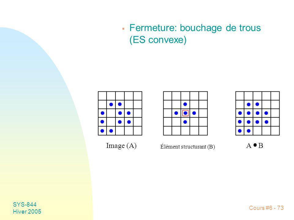 SYS-844 Hiver 2005 Cours #6 - 73 Fermeture: bouchage de trous (ES convexe) Image (A) Élément structurant (B) A B