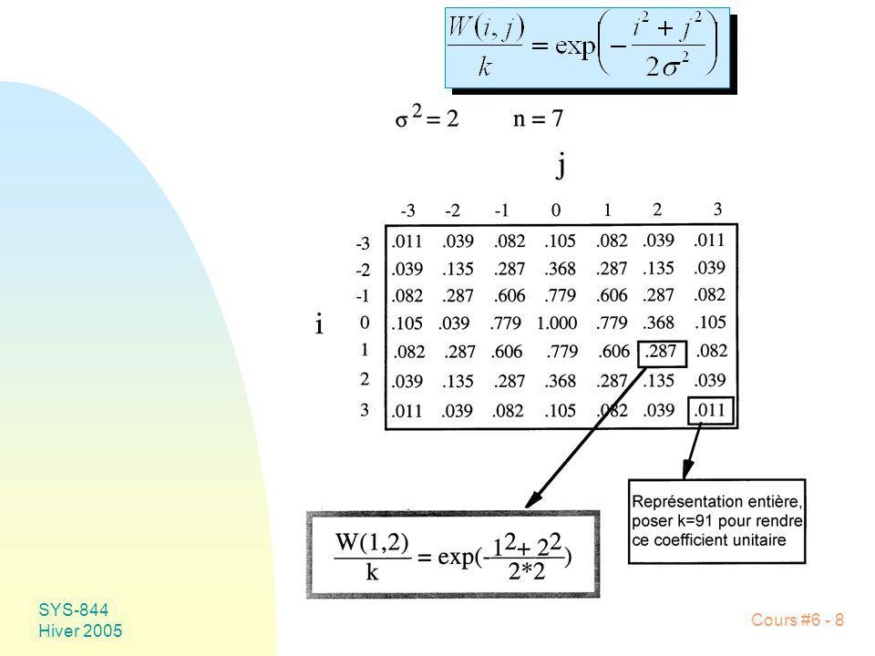 SYS-844 Hiver 2005 Cours #6 - 19 u Mise en œuvre 1- Génération de la pyramide Choix du noyau: –Moyenneur –Gaussien Décimation: 2x2 1 Représentation compacte: 1 1/3 2- Choix du niveau (de la pyramide) 3- Interpolation bilinéaire