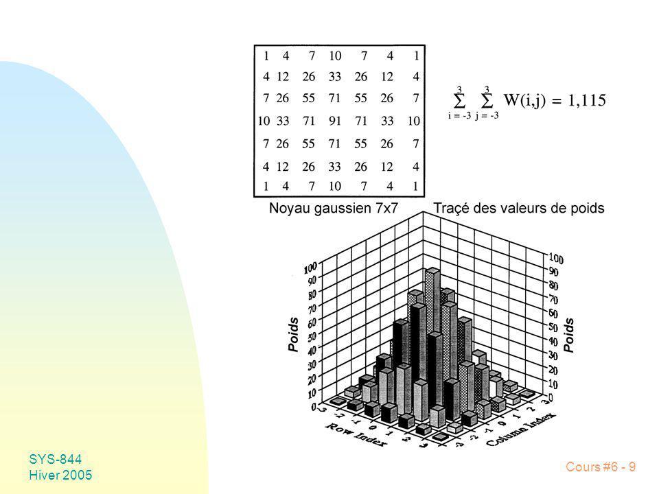 SYS-844 Hiver 2005 Cours #6 - 20 u Génération de la pyramide Un pixel au niveau L-1 est généré par décimation dun bloc de 2x2 au niveau L en appliquant un filtre passe-bas sur ce bloc et possiblement son voisinage.