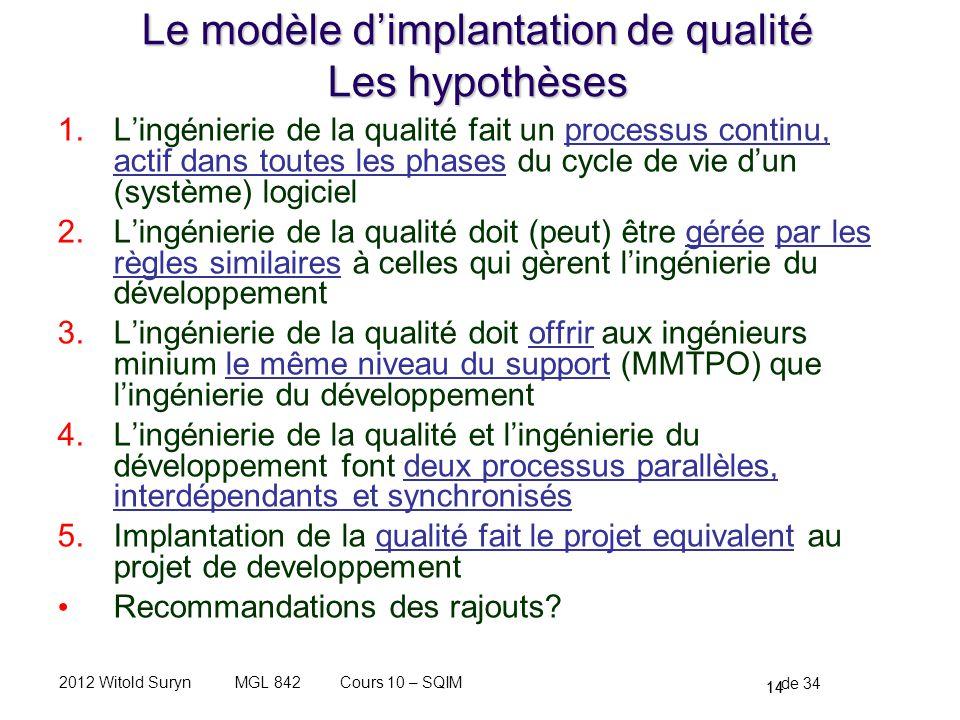 14 de 34 Cours 10 – SQIMMGL 8422012 Witold Suryn Le modèle dimplantation de qualité Les hypothèses 1. Lingénierie de la qualité fait un processus cont