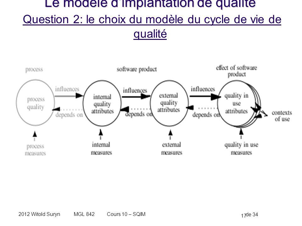 17 de 34 Cours 10 – SQIMMGL 8422012 Witold Suryn Le modèle dimplantation de qualité Le modèle dimplantation de qualité Question 2: le choix du modèle
