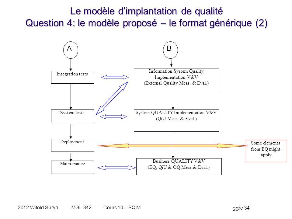 20 de 34 Cours 10 – SQIMMGL 8422012 Witold Suryn Le modèle dimplantation de qualité Question 4: le modèle proposé – le format générique (2) Integration tests System tests Deployment Maintenance Information System Quality Implementation V&V (External Quality Meas.