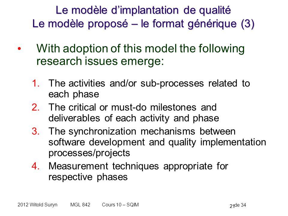 21 de 34 Cours 10 – SQIMMGL 8422012 Witold Suryn Le modèle dimplantation de qualité Le modèle proposé – le format générique (3) With adoption of this model the following research issues emerge: 1.