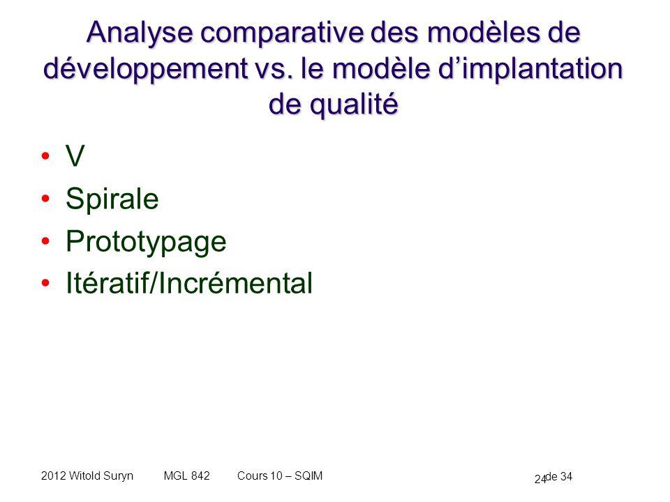 24 de 34 Cours 10 – SQIMMGL 8422012 Witold Suryn Analyse comparative des modèles de développement vs. le modèle dimplantation de qualité V Spirale Pro