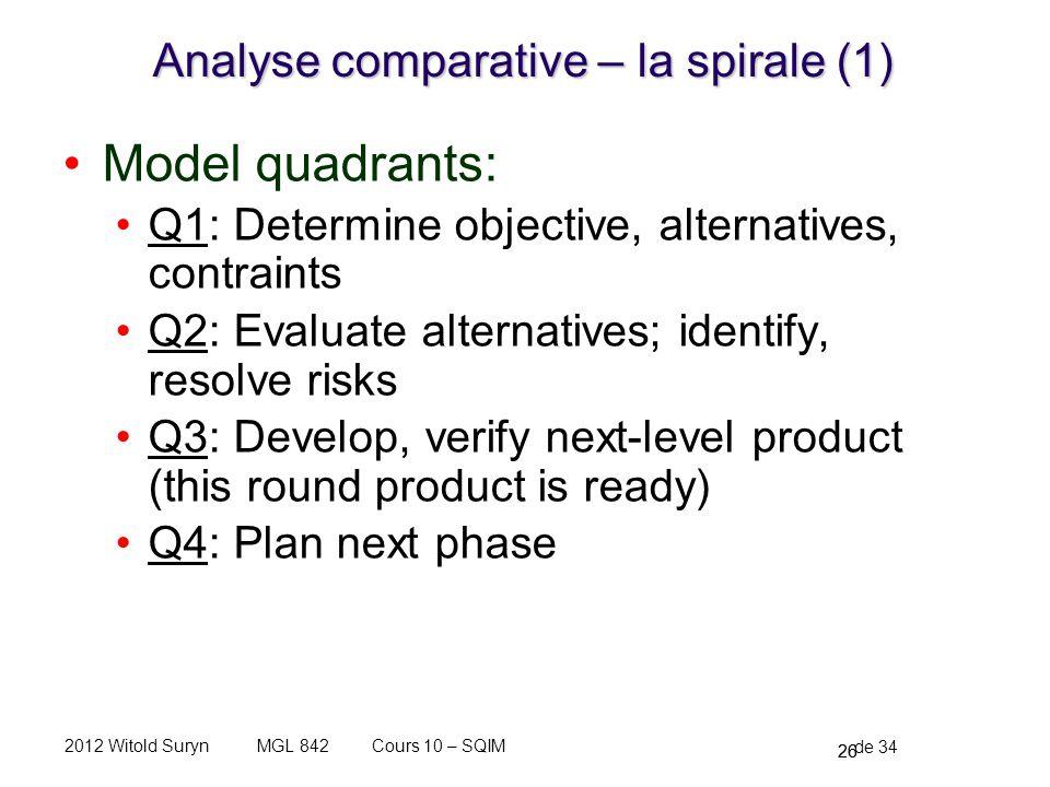 26 de 34 Cours 10 – SQIMMGL 8422012 Witold Suryn Analyse comparative – la spirale (1) Model quadrants: Q1: Determine objective, alternatives, contraints Q2: Evaluate alternatives; identify, resolve risks Q3: Develop, verify next-level product (this round product is ready) Q4: Plan next phase 26