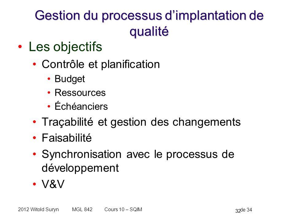 32 de 34 Cours 10 – SQIMMGL 8422012 Witold Suryn Gestion du processus dimplantation de qualité Les objectifs Contrôle et planification Budget Ressourc