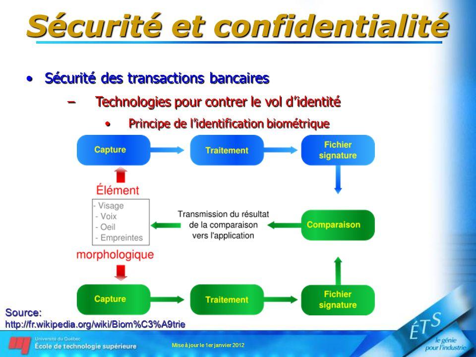 Sécurité et confidentialité Sécurité des transactions bancairesSécurité des transactions bancaires –Technologies pour contrer le vol didentité Princip