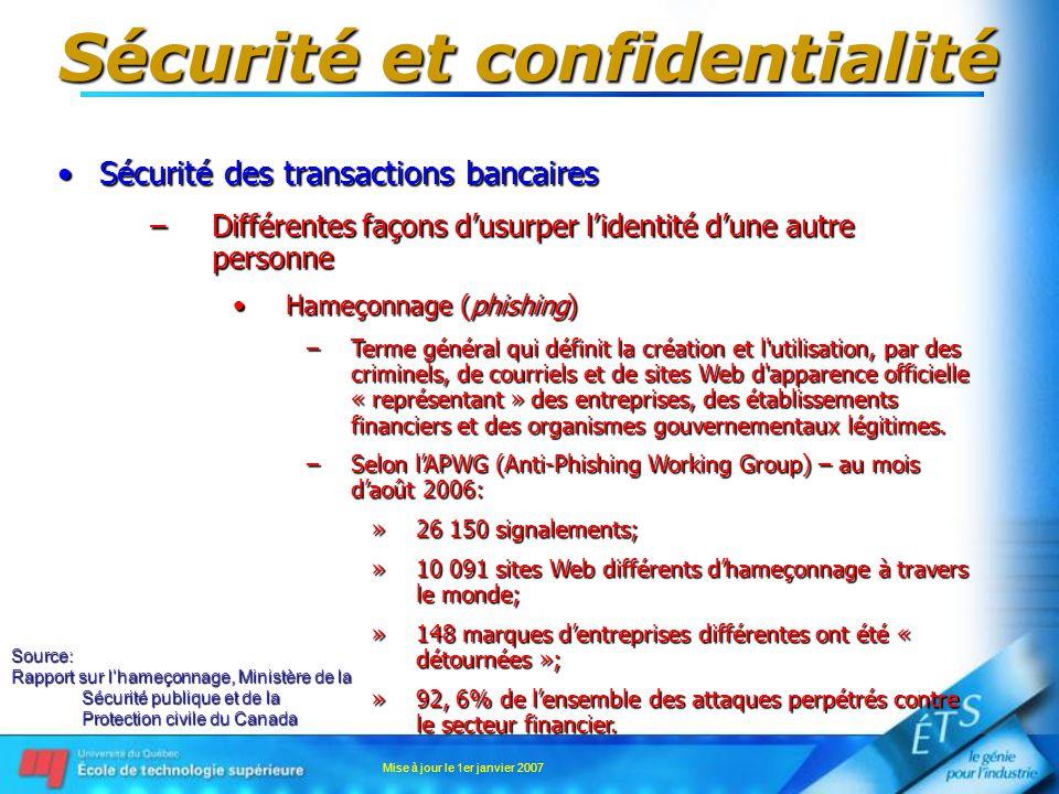 Mise à jour le 1er janvier 2007 Sécurité et confidentialité Sécurité des transactions bancairesSécurité des transactions bancaires –Différentes façons