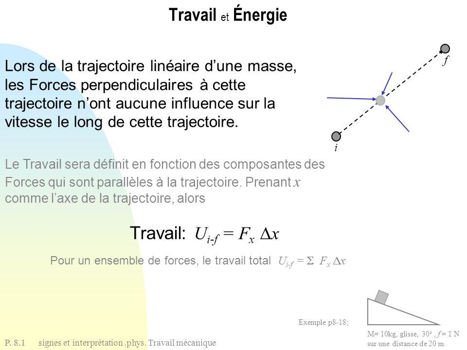 Passer à la première page Lors de la trajectoire linéaire dune masse, les Forces perpendiculaires à cette trajectoire nont aucune influence sur la vitesse le long de cette trajectoire.