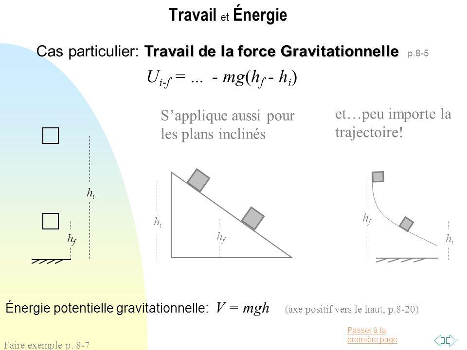 Passer à la première page Travail et Énergie Travail de la force Gravitationnelle Cas particulier: Travail de la force Gravitationnelle p.8-5 hfhf hihi U i-f =...- mg(h f - h i ) hihi hfhf Sapplique aussi pour les plans inclinés et…peu importe la trajectoire.