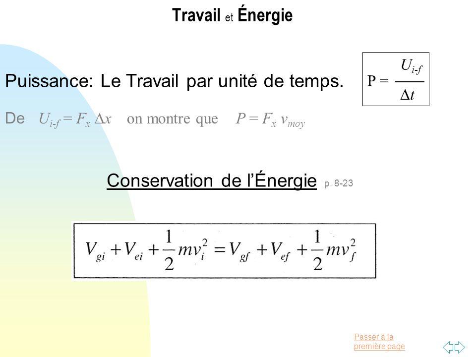 Passer à la première page Travail et Énergie Puissance: Le Travail par unité de temps.
