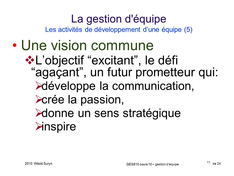 11 GES810 cours 10 – GES810 cours 10 – gestion d'équipe de 24 2010 Witold Suryn Une vision commune Lobjectif excitant, le défi agaçant, un futur prome