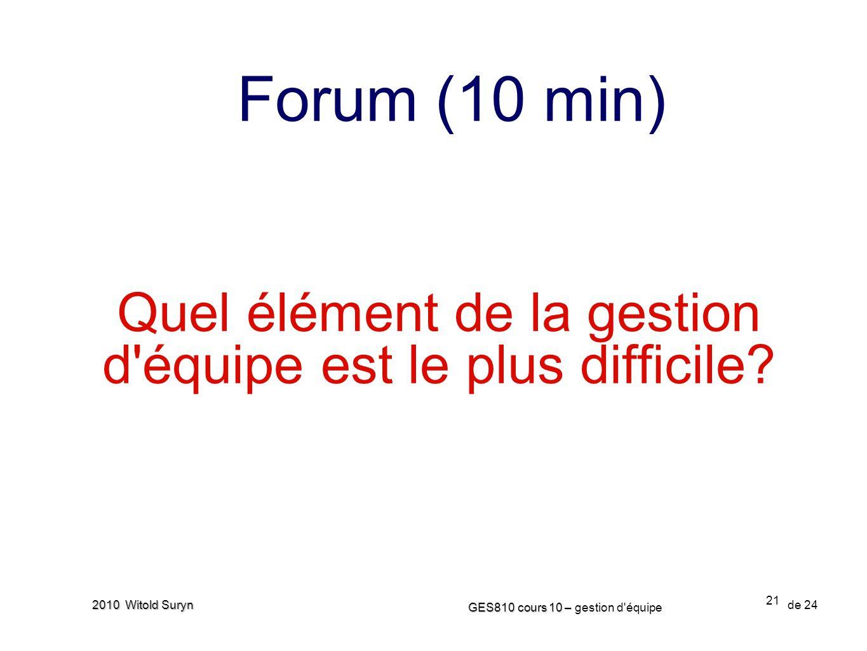 21 GES810 cours 10 – GES810 cours 10 – gestion d'équipe de 24 2010 Witold Suryn Quel élément de la gestion d'équipe est le plus difficile? Forum (10 m
