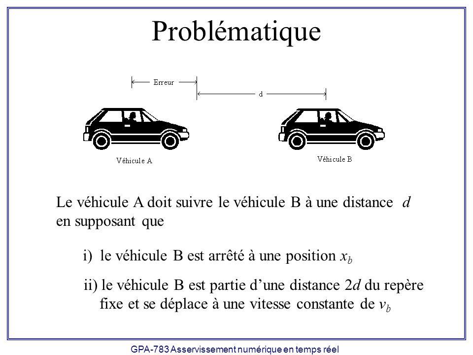 GPA-783 Asservissement numérique en temps réel Problématique Le véhicule A doit suivre le véhicule B à une distance d en supposant que i) le véhicule