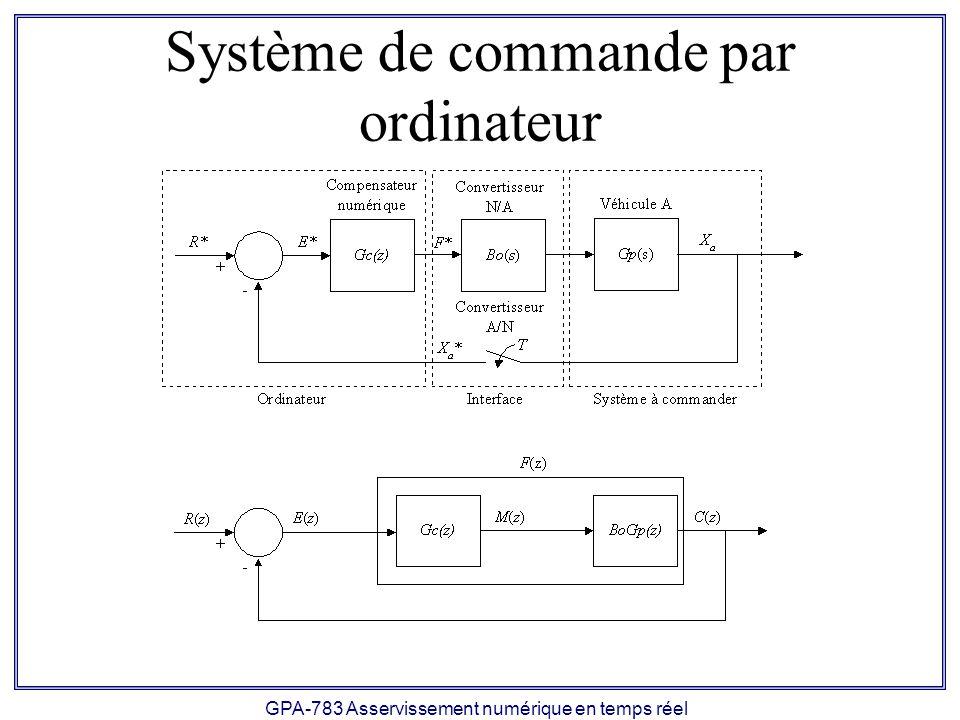 GPA-783 Asservissement numérique en temps réel Système de commande par ordinateur