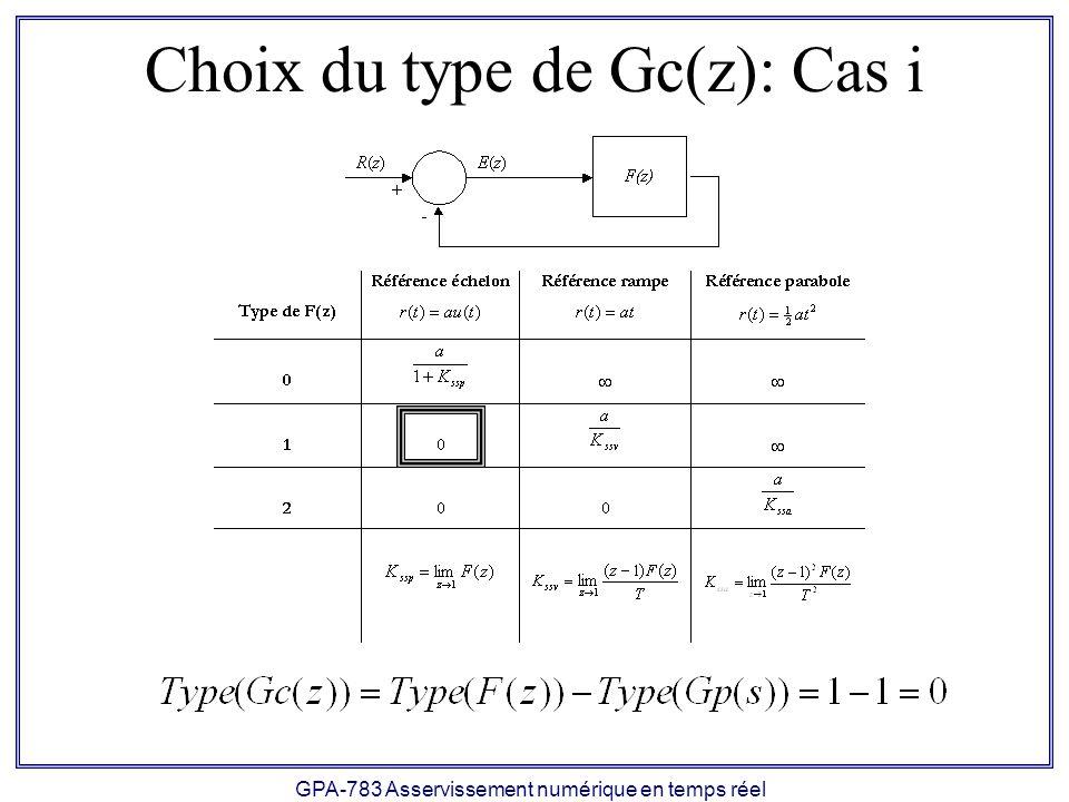 GPA-783 Asservissement numérique en temps réel Choix du type de Gc(z): Cas i