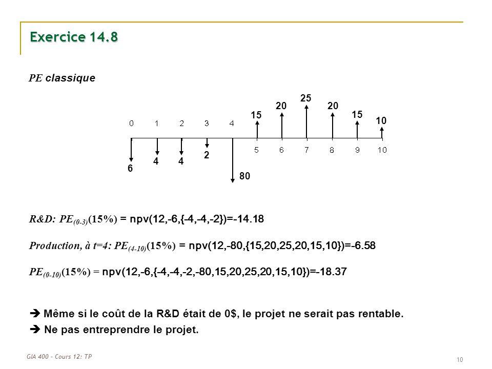 GIA 400 – Cours 12: TP 10 2 Exercice 14.8 PE classique 6 44 80 15 20 25 20 15 10 R&D: PE (0-3) (15%) = npv(12,-6,{-4,-4,-2})=-14.18 Production, à t=4: