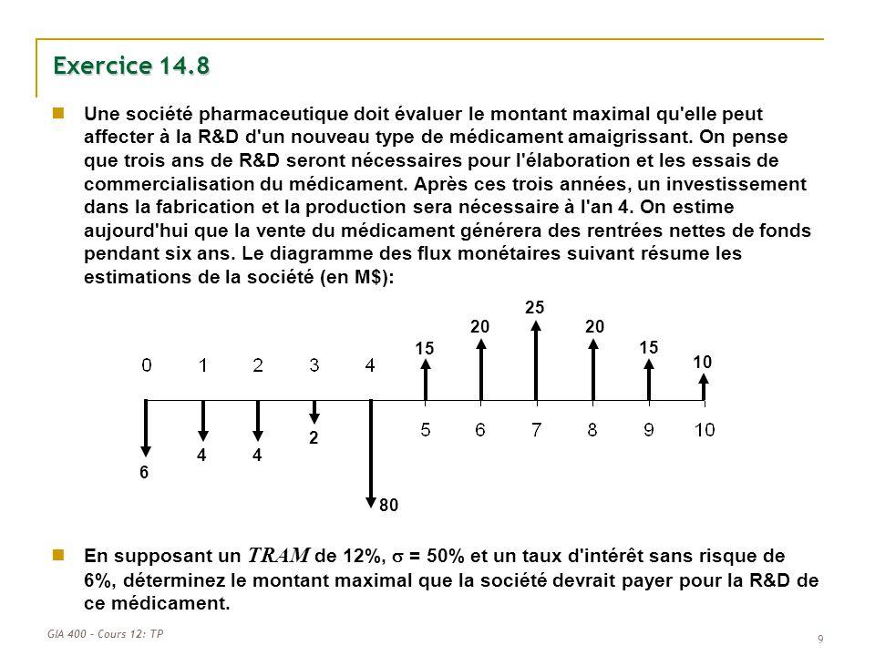 GIA 400 – Cours 12: TP 9 Exercice 14.8 Une société pharmaceutique doit évaluer le montant maximal qu'elle peut affecter à la R&D d'un nouveau type de