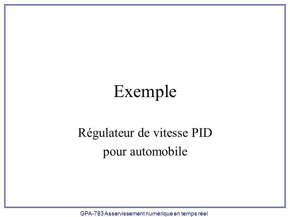 GPA-783 Asservissement numérique en temps réel Exemple Régulateur de vitesse PID pour automobile