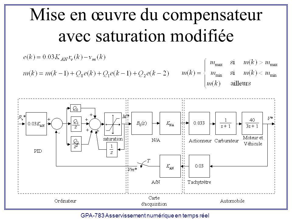GPA-783 Asservissement numérique en temps réel Mise en œuvre du compensateur avec saturation modifiée