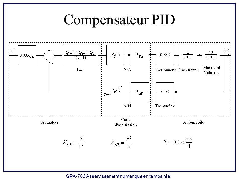 GPA-783 Asservissement numérique en temps réel Compensateur PID