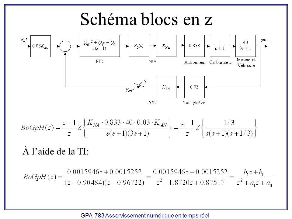 GPA-783 Asservissement numérique en temps réel Schéma blocs en z À laide de la TI:
