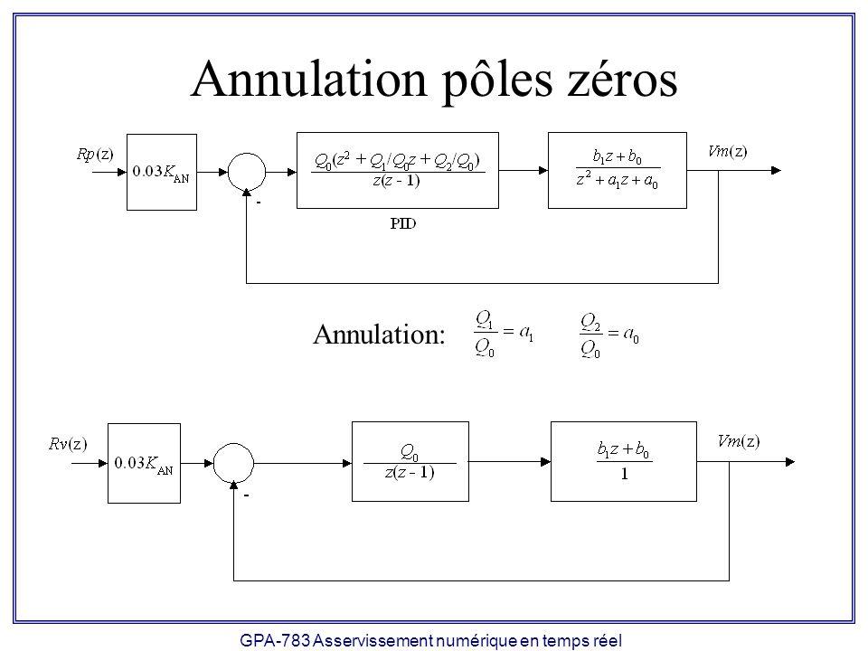 GPA-783 Asservissement numérique en temps réel Annulation pôles zéros Annulation: